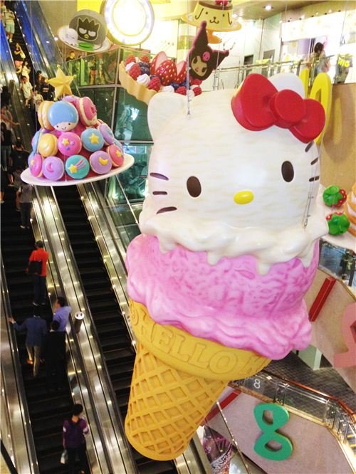 Sanrio characters are hanging in the mall as different candies